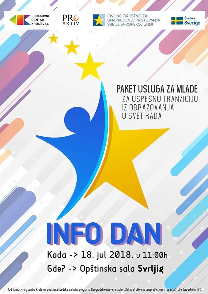 U Svrljigu predstavljeni EU programi za mlade