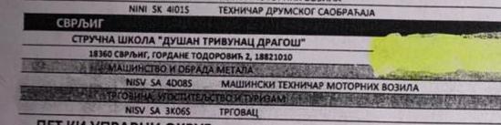 lista skole