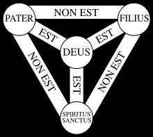Štit vere (lat. Scutum Fidei), srednjevekovni simbol Trojice u zapadnom hrišćanstvu